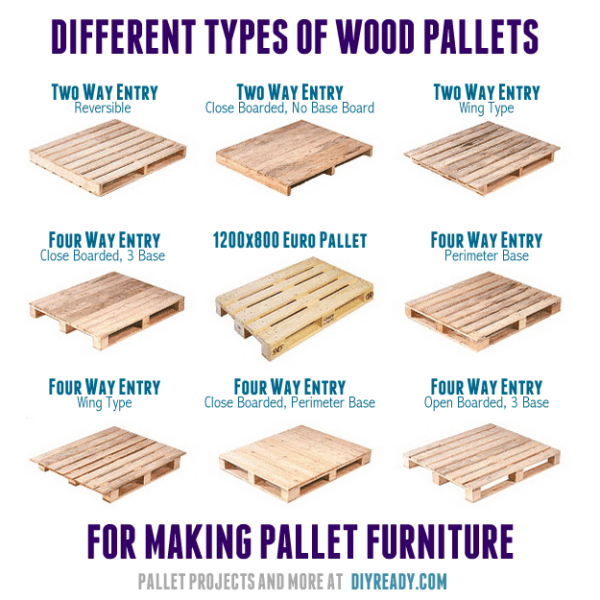 Standard Pallet Size DIY Projects Craft Ideas & How To's ...