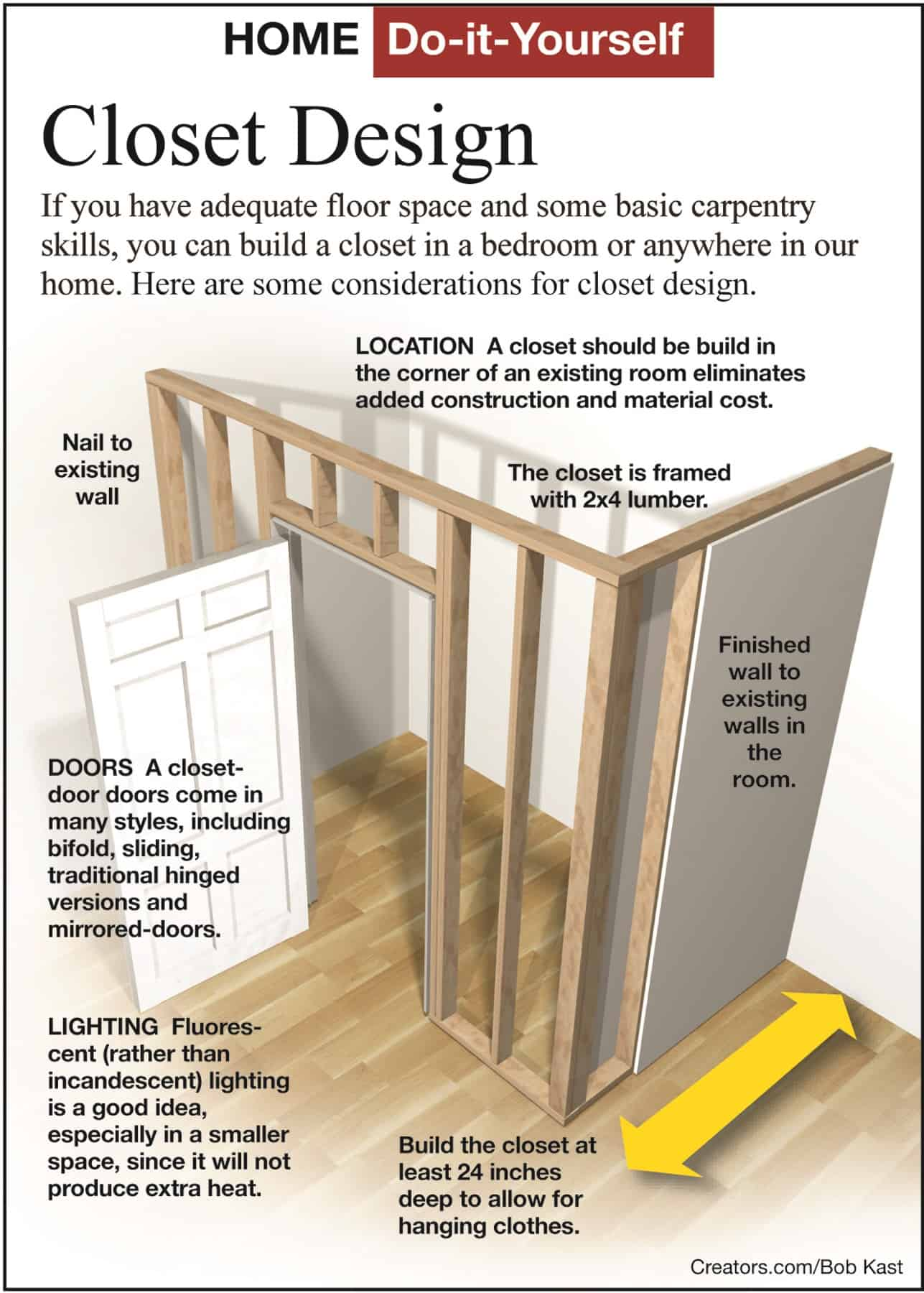 This Design Is Particularly Easy To Build Because You Can The Closet Walls Flat On Floor And Then Tilt Them Up When They Are Completed