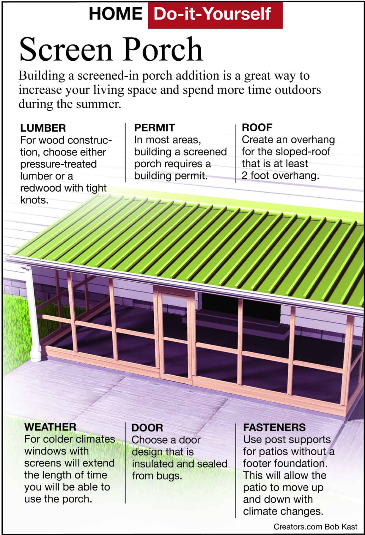 How to build an amazing screened in porch yourself for this reason dont plan to rigidly attach the house side of the porch beam to the house the house in on footers and will not move solutioingenieria Choice Image